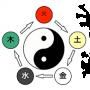 Yin-Yang-Wuxing